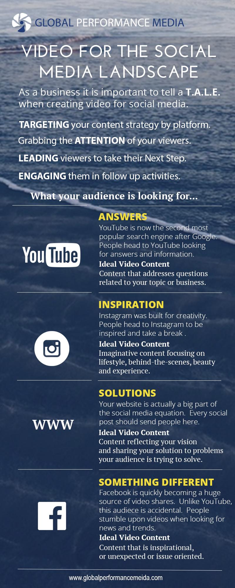 VideofortheSocialMediaLandscape