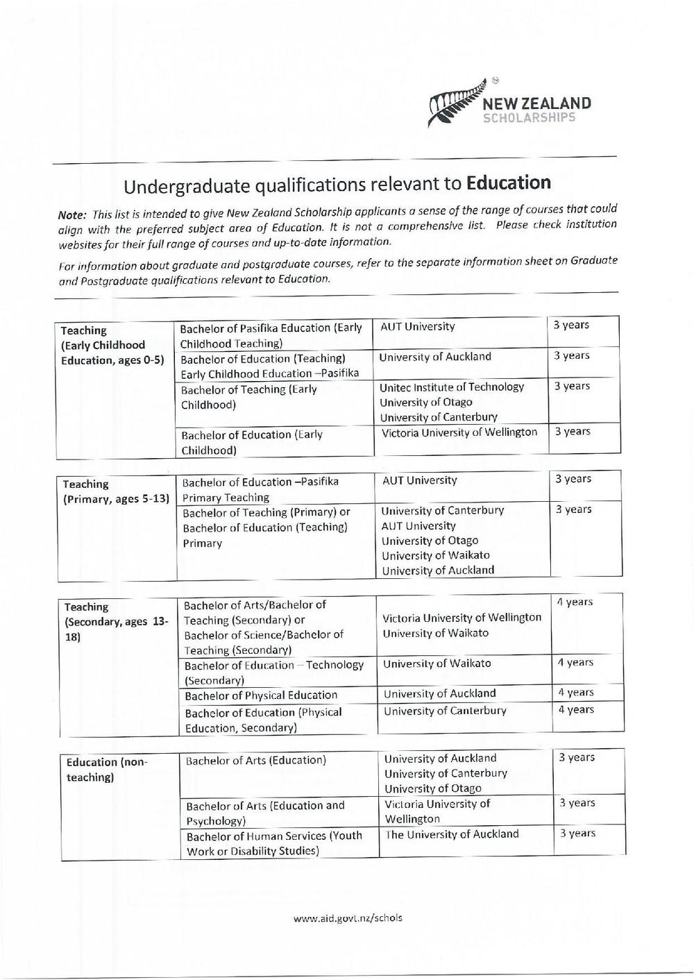 Qualification guidelines-page-001.jpg