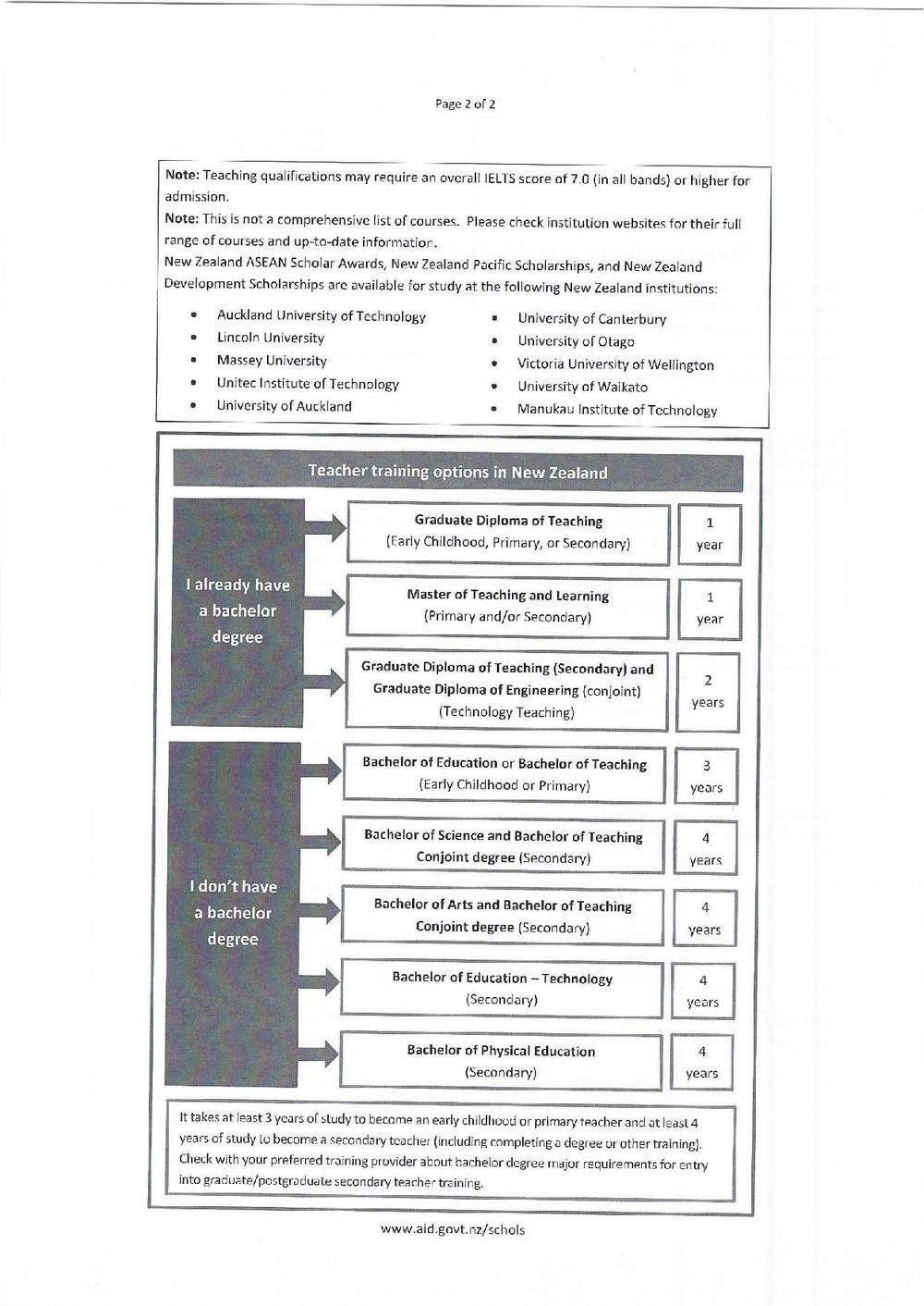Qualification guidelines-page-002.jpg