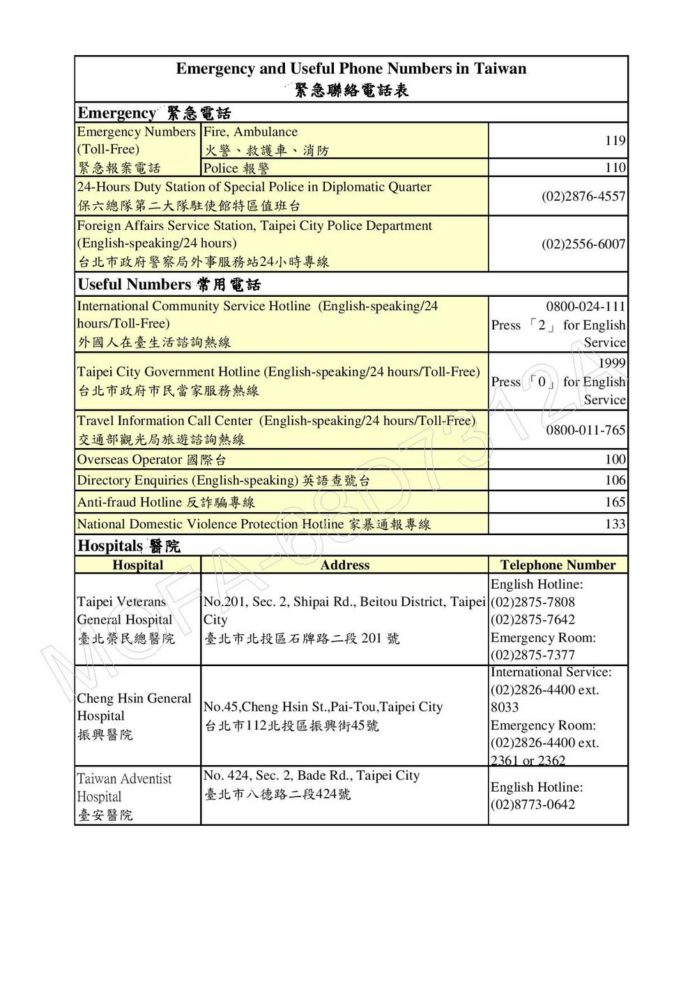 1435292651416 Taiwan Scholarship Application Form on for free, new zealand, pdf for high school seniors, printable basic, free printable high school,
