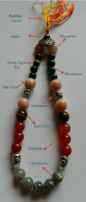 Mala AROMABead© Bracelet for Scorpio  All Gem Beads are soaked in corresponding Essential Oils