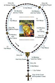 Rosary Mala AROMA Beads© can be full or bracelet and correspond to the praying of the Rosary