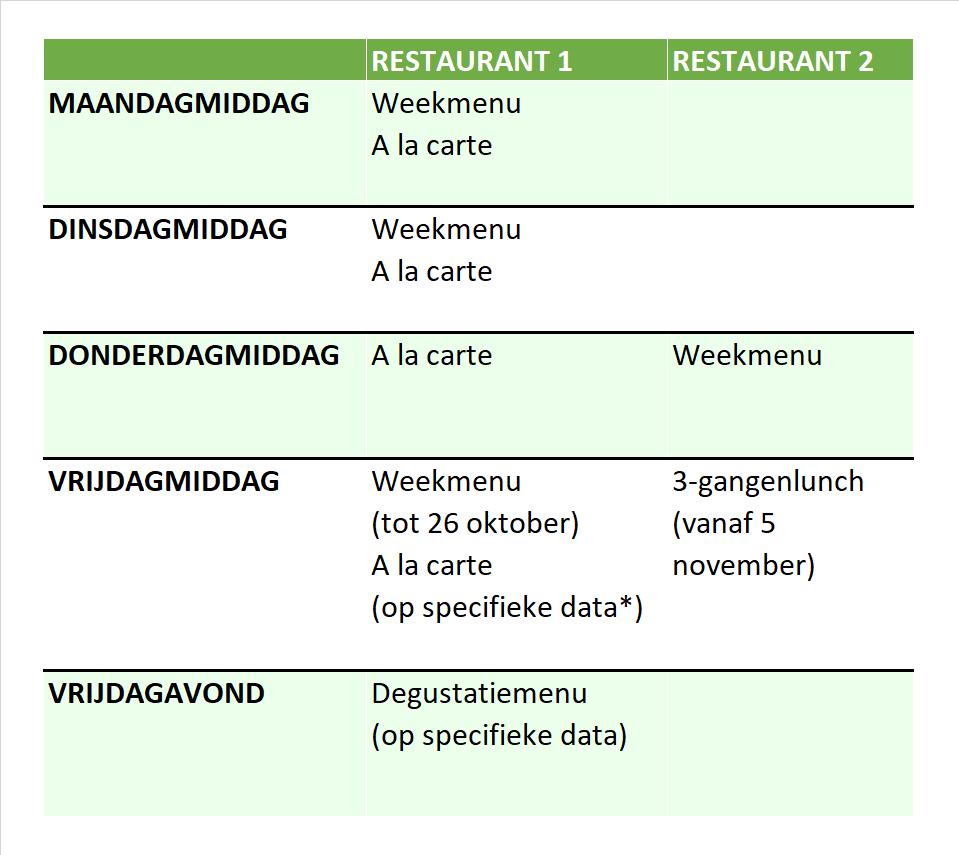 *Er is geen à la carte op vrijdag als het restaurant 's avonds geopend is