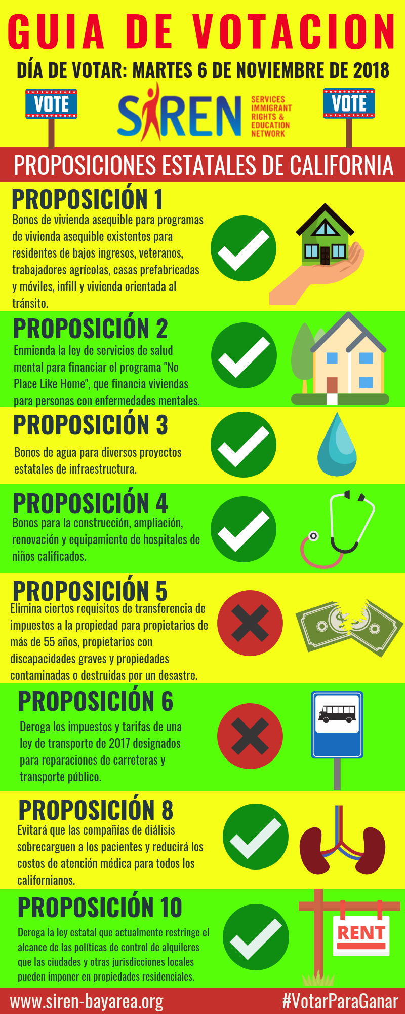 CA State Props Nov. 2018 - Spanish.png