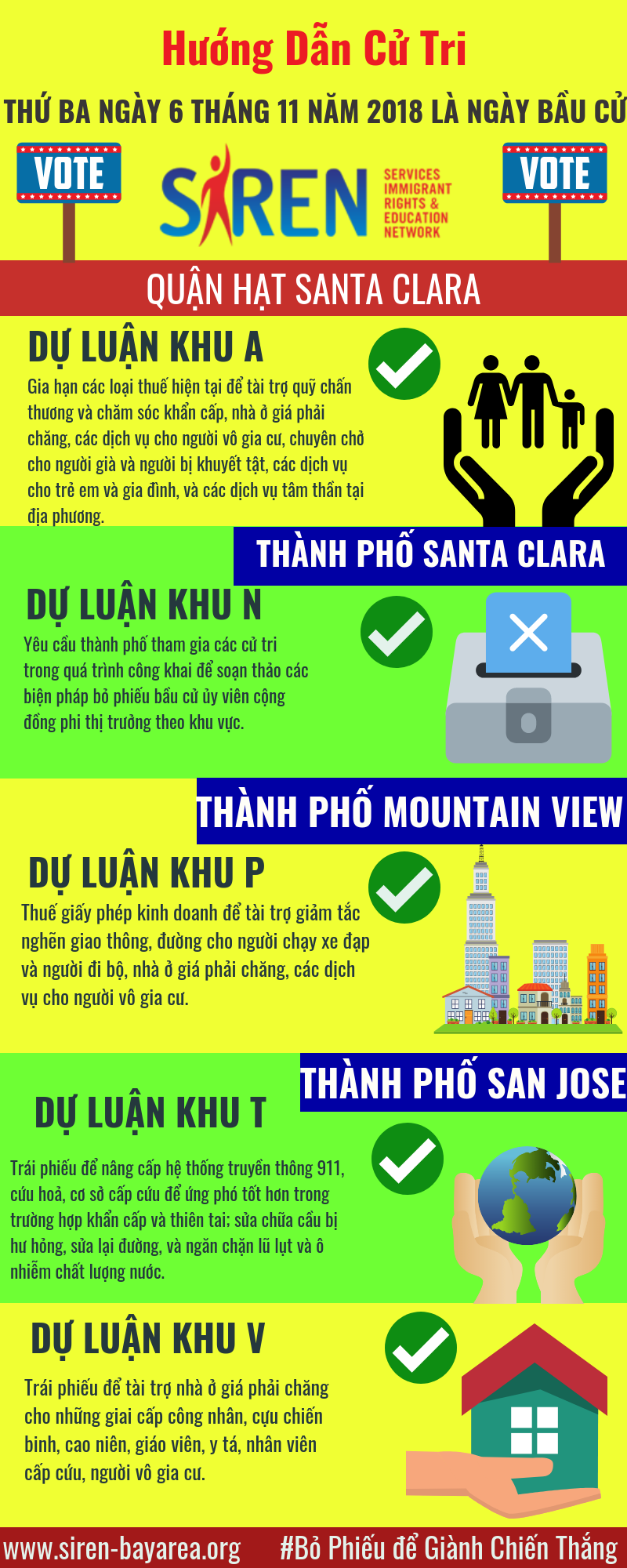 SCC Guide Viet UPDATED.png