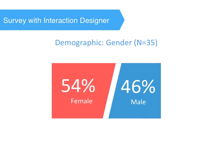 Demographic0.jpg