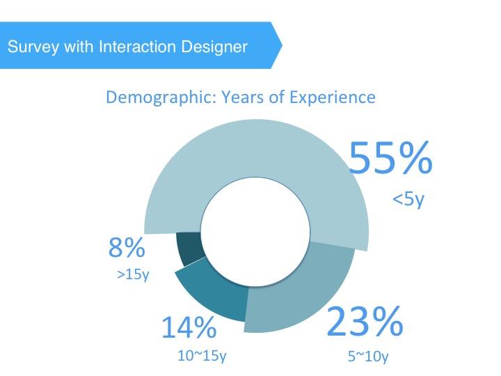 Demographic1.jpg