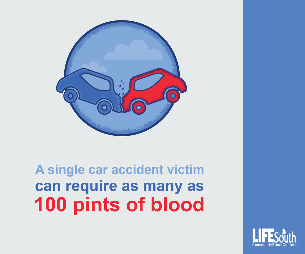Fact Friday-Car Accident.png