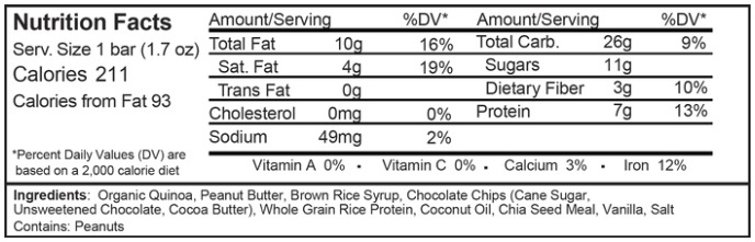 Nutrition Facts and ingredients of the Be Nice Low-FODMAP Diet Bar