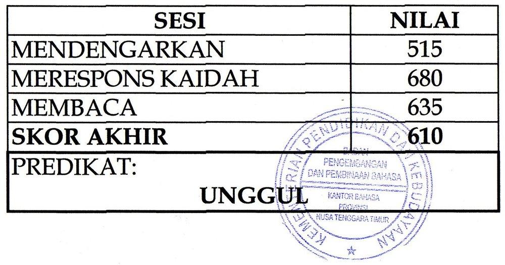 ukbi_test_indonesian_language.jpg