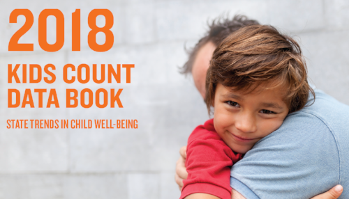 - The annual KIDS COUNT Data Book released by the Annie E. Casey Foundation uses 16 indicators to rank each state across four domains — health, education, economic well-being, and family and community — representing what children need most to thrive.