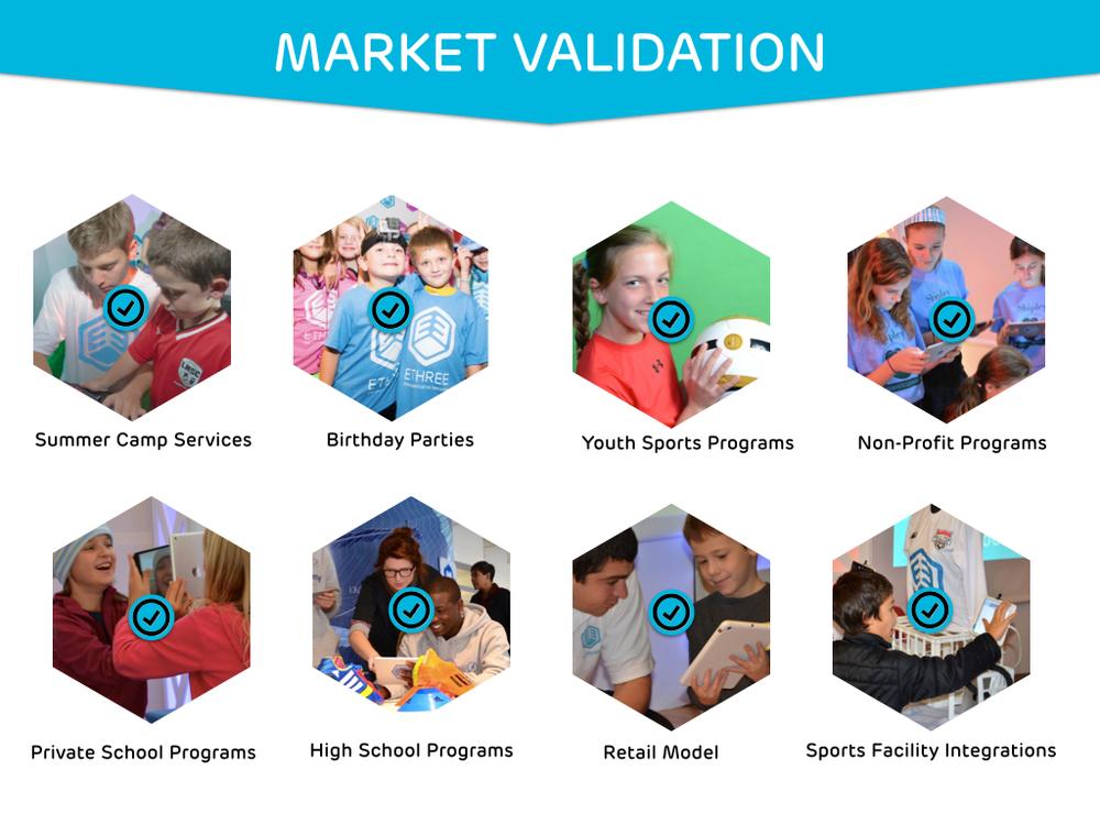 eThree- Investor Summary 5-16 images.016.jpg