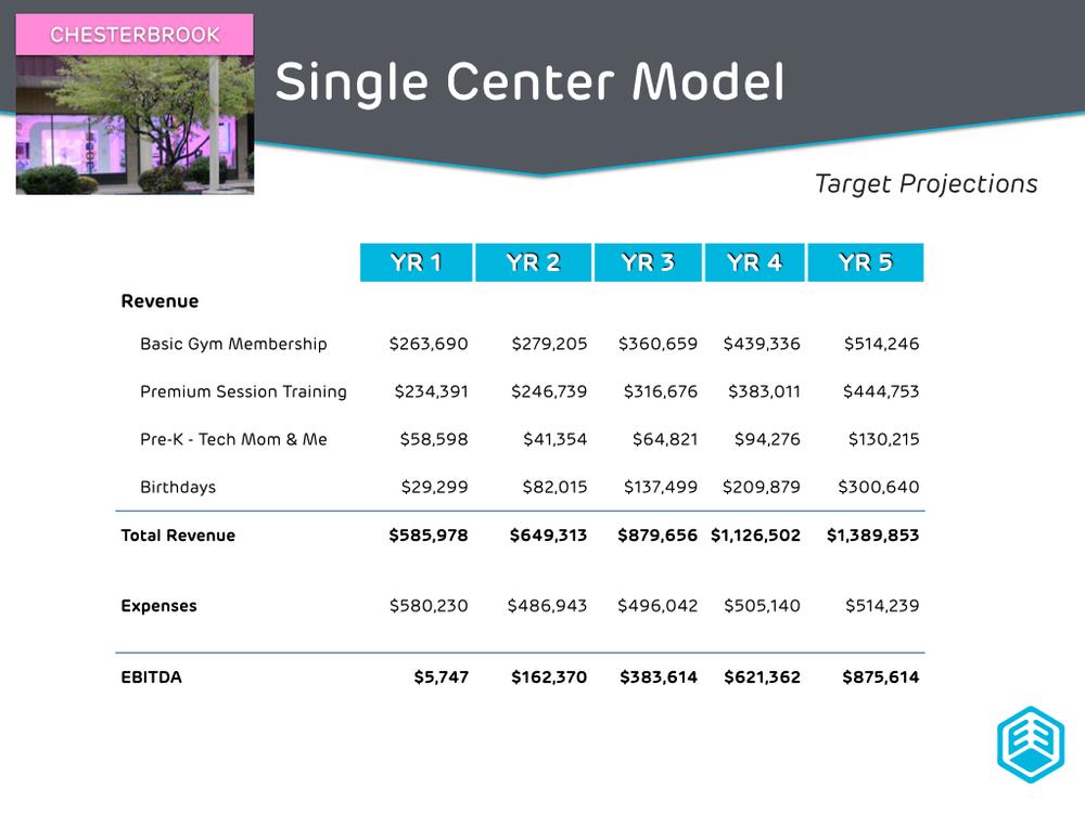eThree- Investor Summary 5-16 images.018.jpg