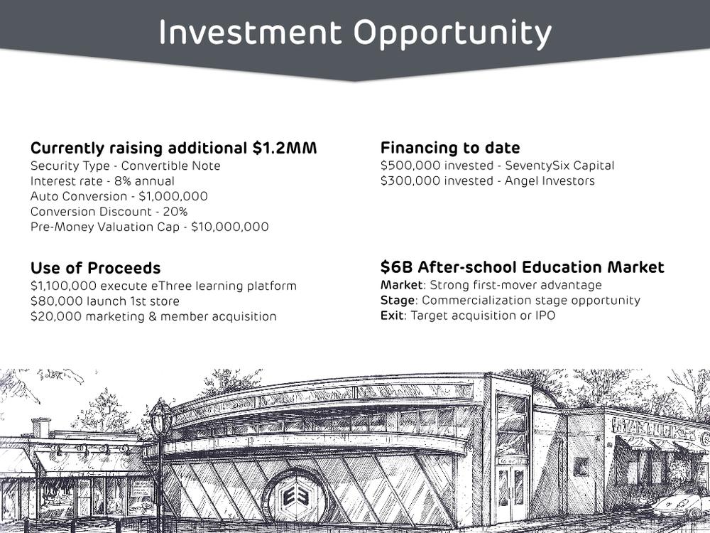 eThree- Investor Summary 5-16 images.026.jpg