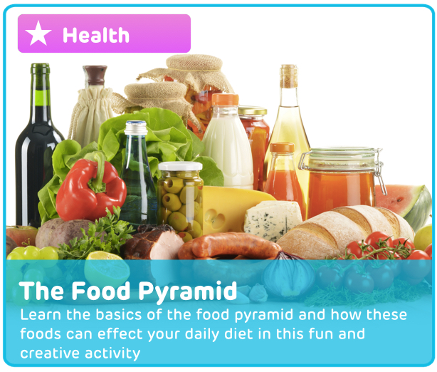 Food Pyramid Digital Activity