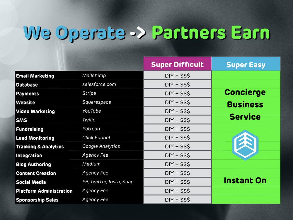 Intro eThree - Investor.004.jpeg