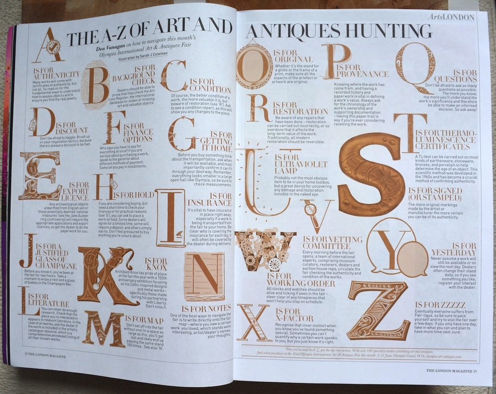 THE LONDON MAGAZINE, A-Z of Art and Antiques Hunting
