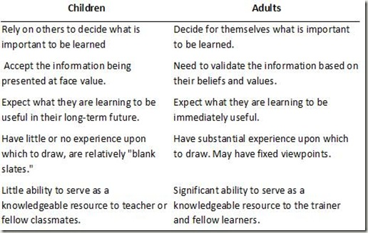 Adult v student learners