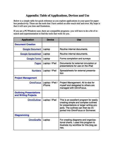 Appendix Paperless Applications 1.jpg