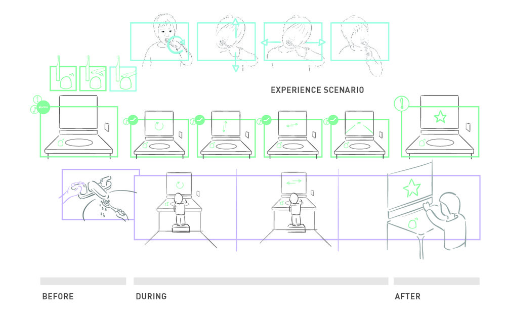 product_experience_storyboard-12.jpg