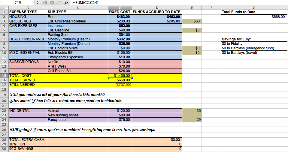 Expense and Earnings Tracking Spreadsheet. Click on spreadsheet to enlarge. Credit: Jessica Hatch, 2017.
