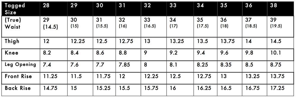 Size chart pants 3-20-19.jpg
