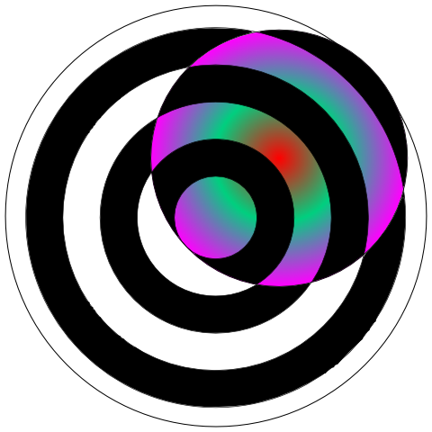 Circle Offset