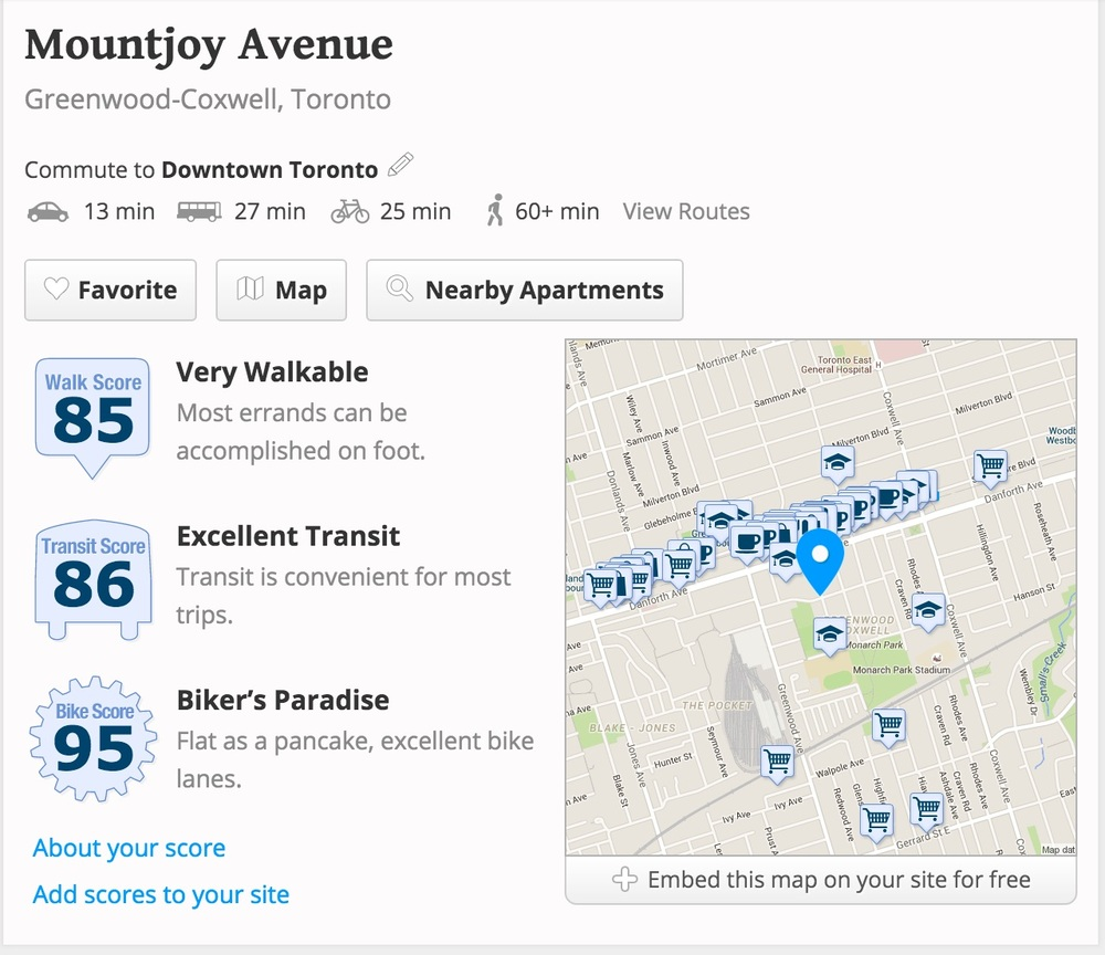 See the  walkability score page .
