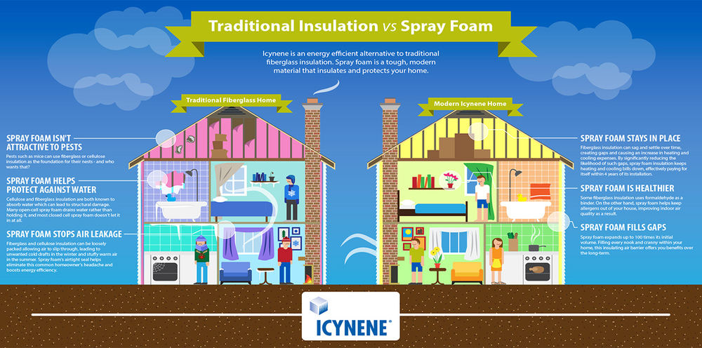 icynene_sprayfoam_v3_72-01.jpg