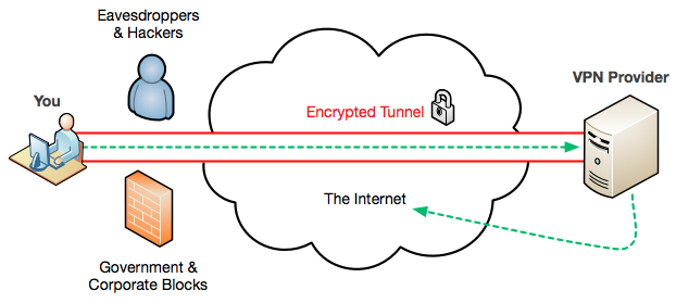vpn-diagram.png
