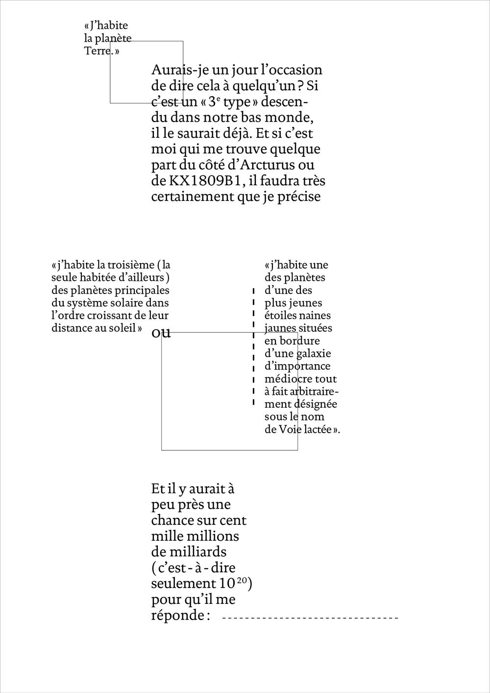 Perec_CharlieCamilleThomas_editorialdesign