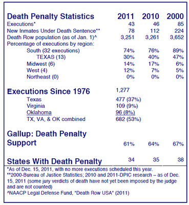 a discussion on reinstating capital punishment in the state of illinois History of the death penalty following the us supreme court's decision in gregg vgeorgia, illinois's state legislature voted to reinstate capital punishment in 1974.