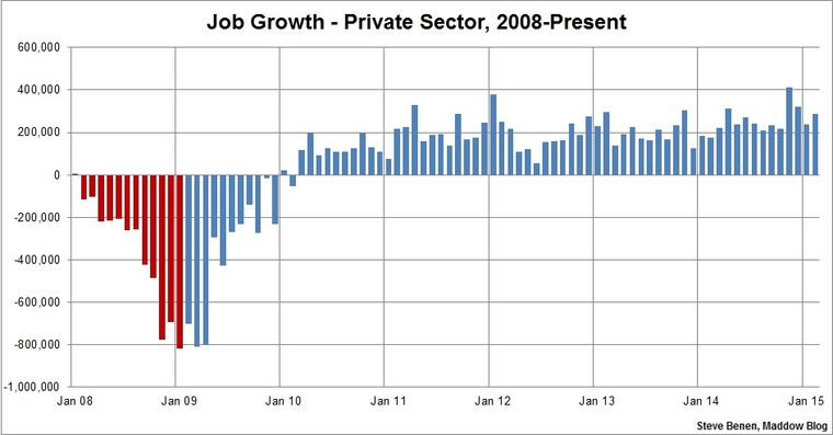 february jobs growth.jpg