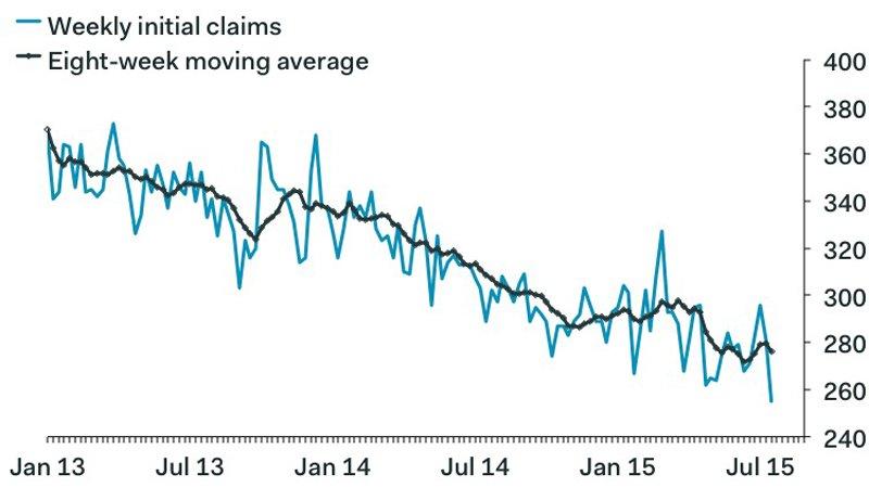 Chart credit: Pantheon Economics.