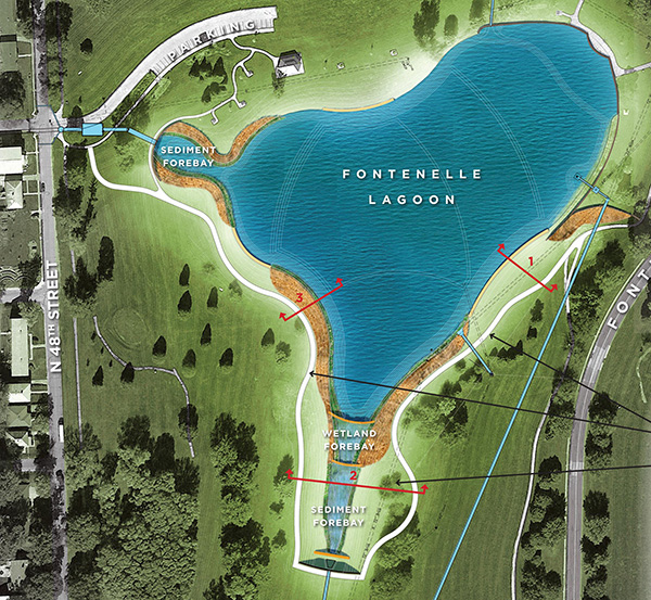 Fontenelle Lake Green Infrastructure Paxton Boulevard