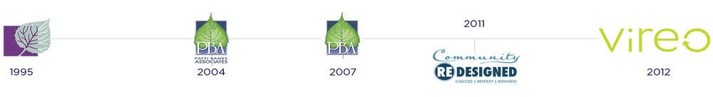 Logo History.jpg