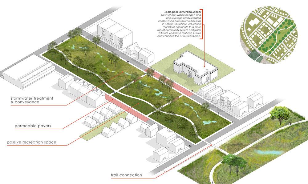 Twin Creeks Greenway Master Plan