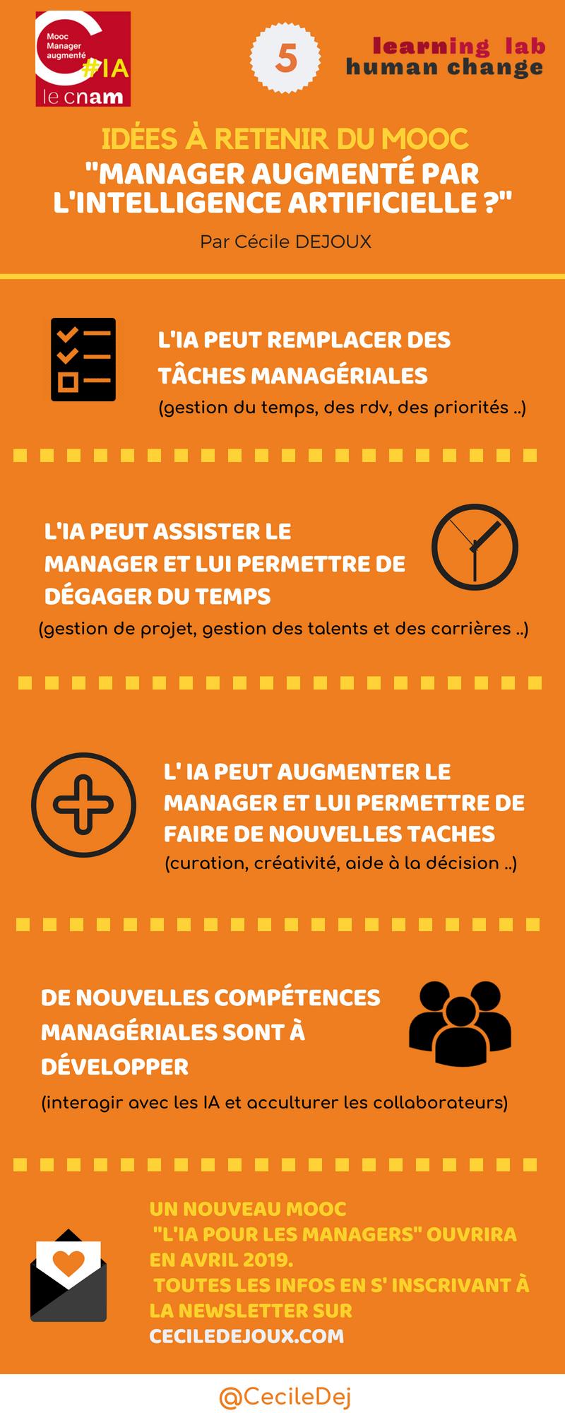 Infographie - MOOC - MANAGER AU LEADER (5).png