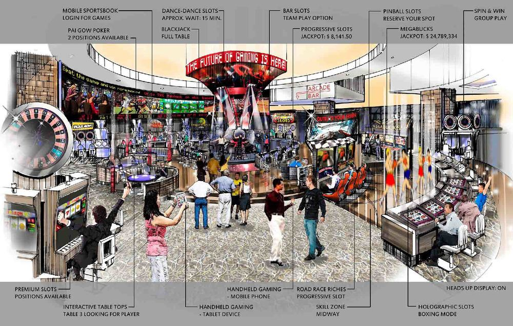 """""""The Casino of the Future"""" - Courtesy of theThe Association of Gaming Equipment Manufacturers"""
