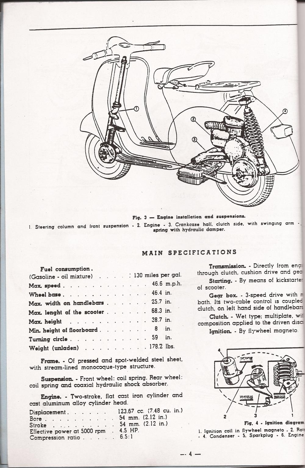 Vespa Allstate Wiring Diagram Great Engine Schematic Corsa Schema Online Rh 16 14 1 Travelmate Nz De Gt200 Only