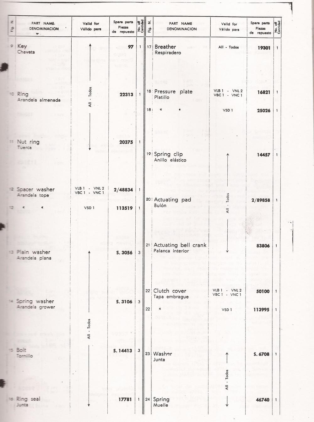 02-25-2013 vespa manaul 7.jpg