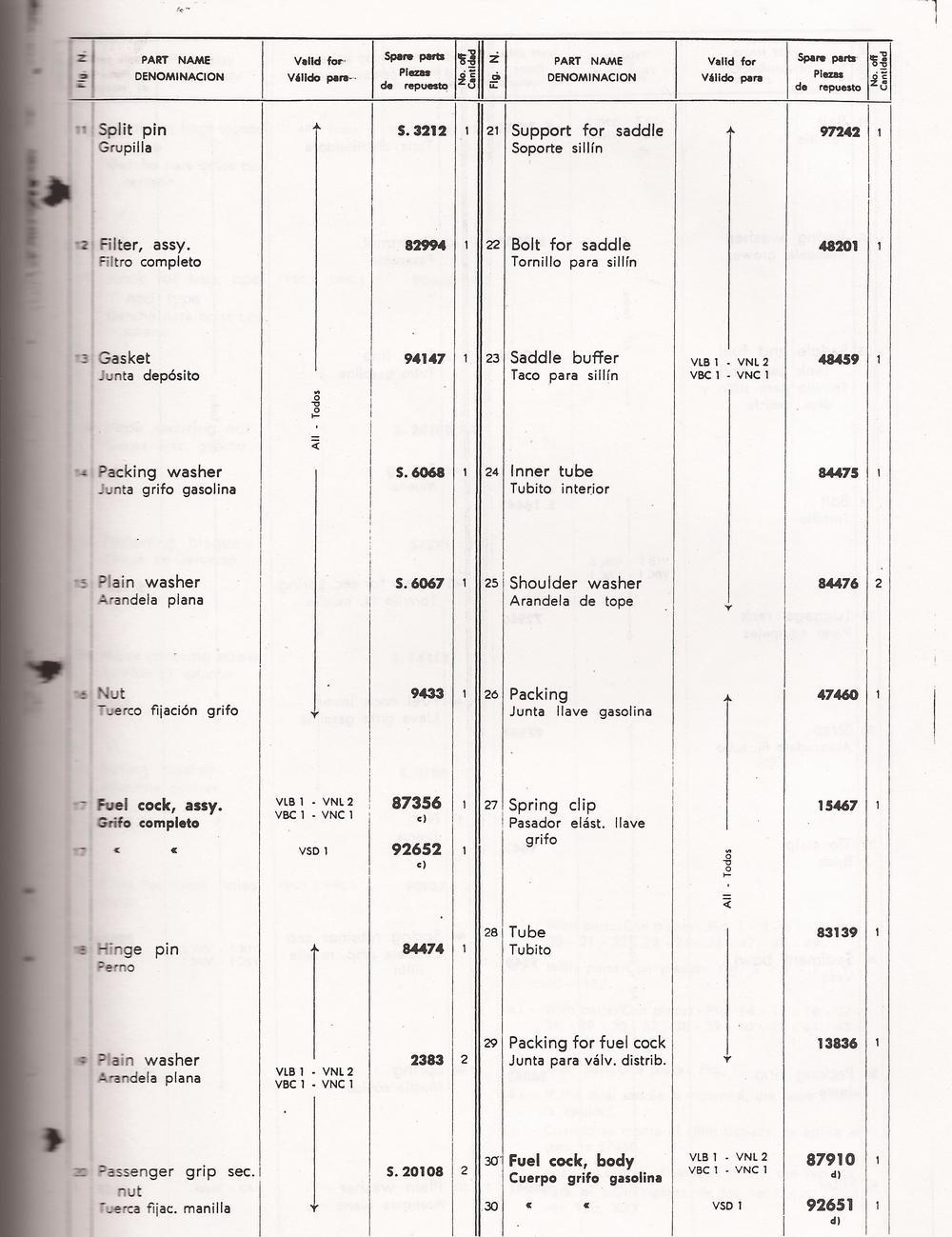 02-25-2013 vespa manaul 27.jpg