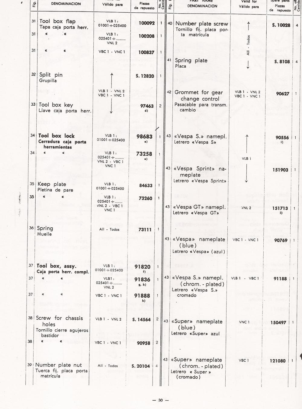 02-25-2013 vespa manaul 35.jpg
