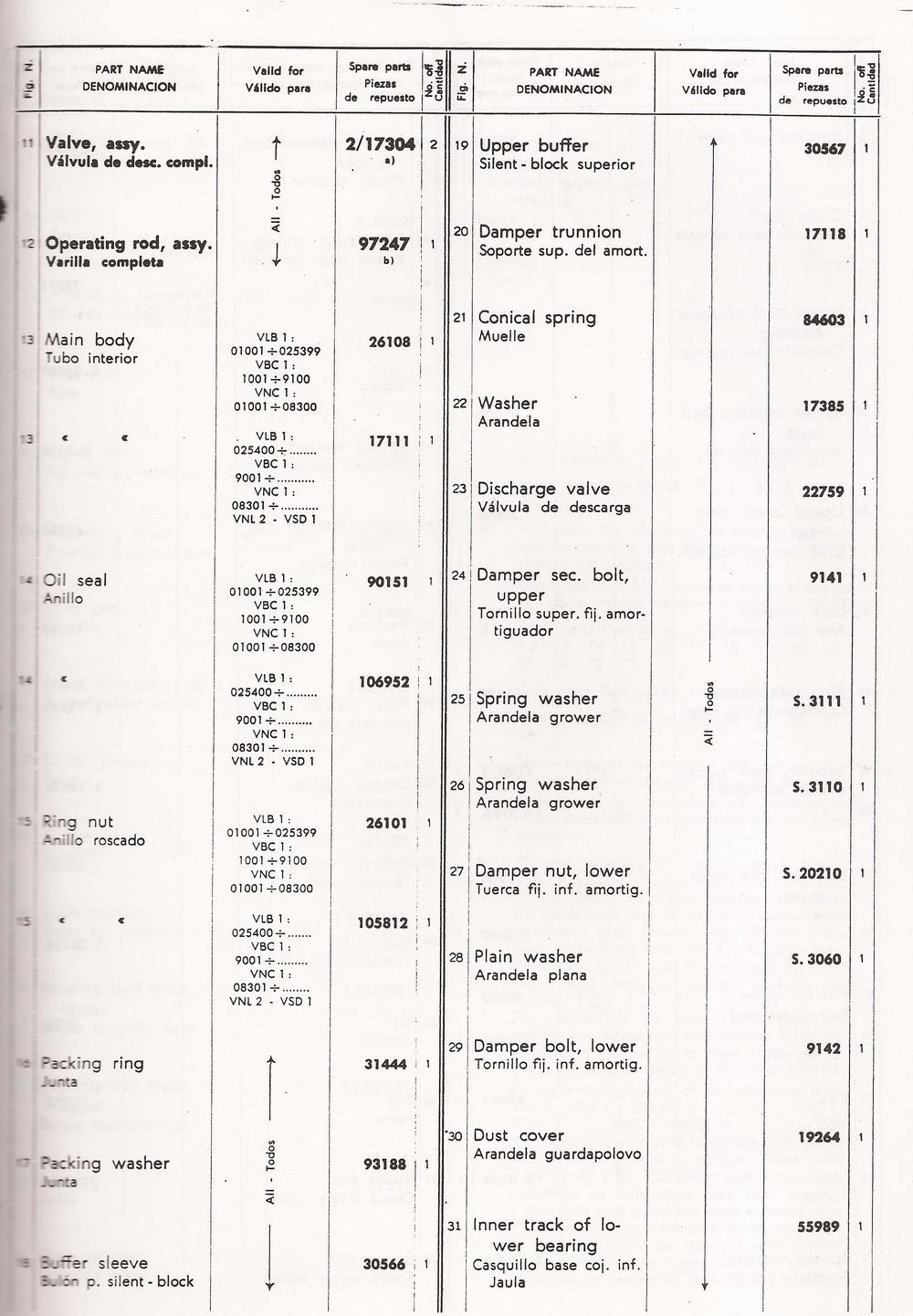 02-25-2013 vespa manaul 49.jpg