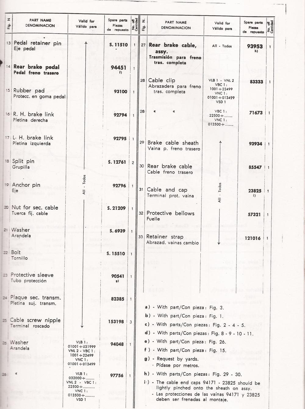 02-25-2013 vespa manaul 57.jpg