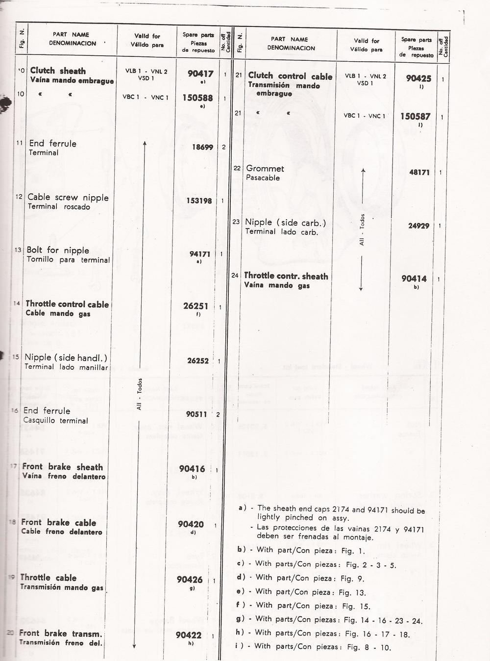 02-25-2013 vespa manaul 59.jpg