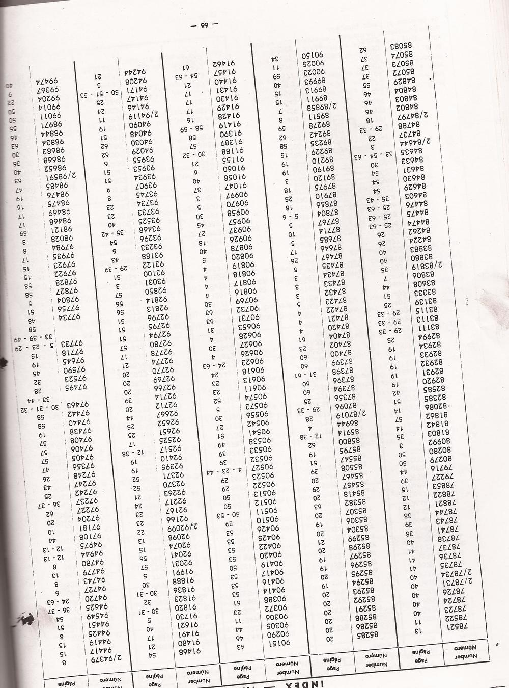 02-25-2013 vespa manaul 75.jpg