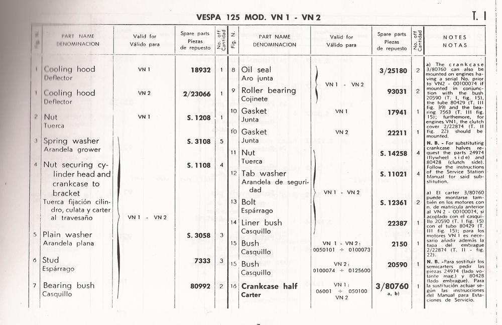 07-16-2013 vespa 125 catalog manuel 9.jpg