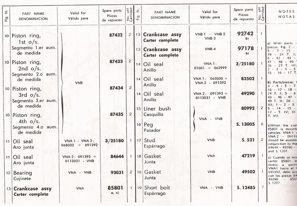 07-16-2013 vespa 125 catalog manuel 17.jpg