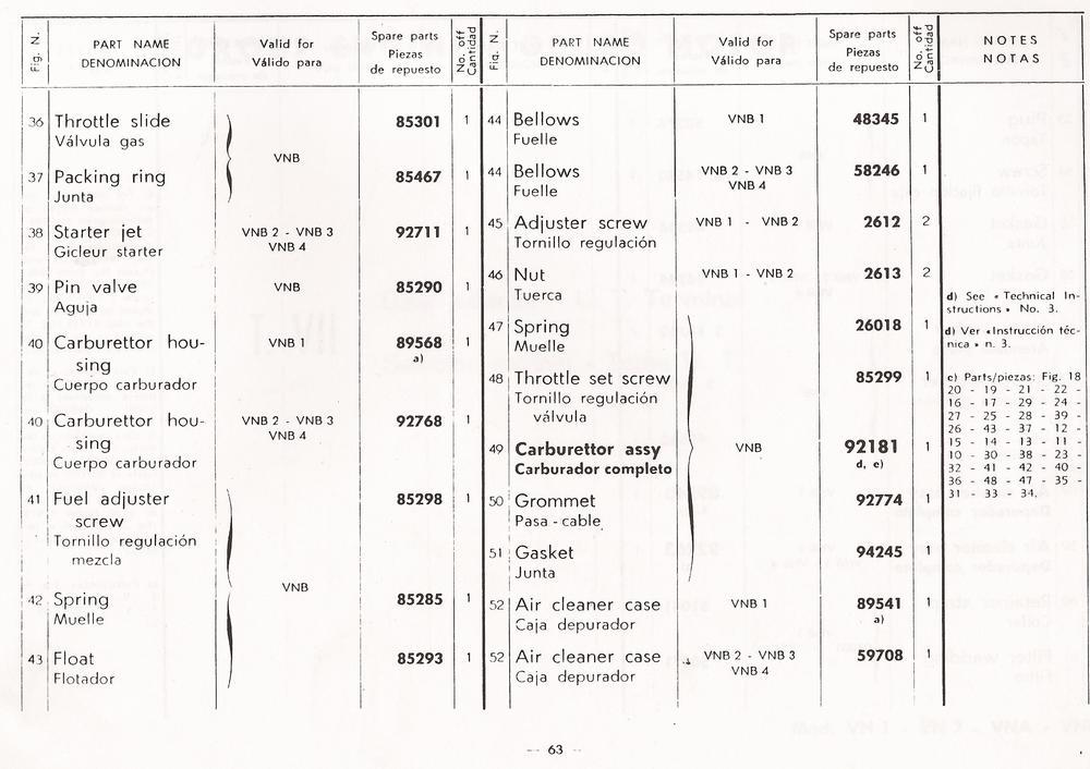 07-16-2013 vespa 125 catalog manuel 67.jpg